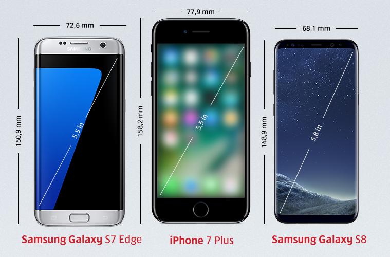 Samsung Samsung Galaxy S8 ще промени начинa, по който гледаме на размерите на смартфона А1 Блог