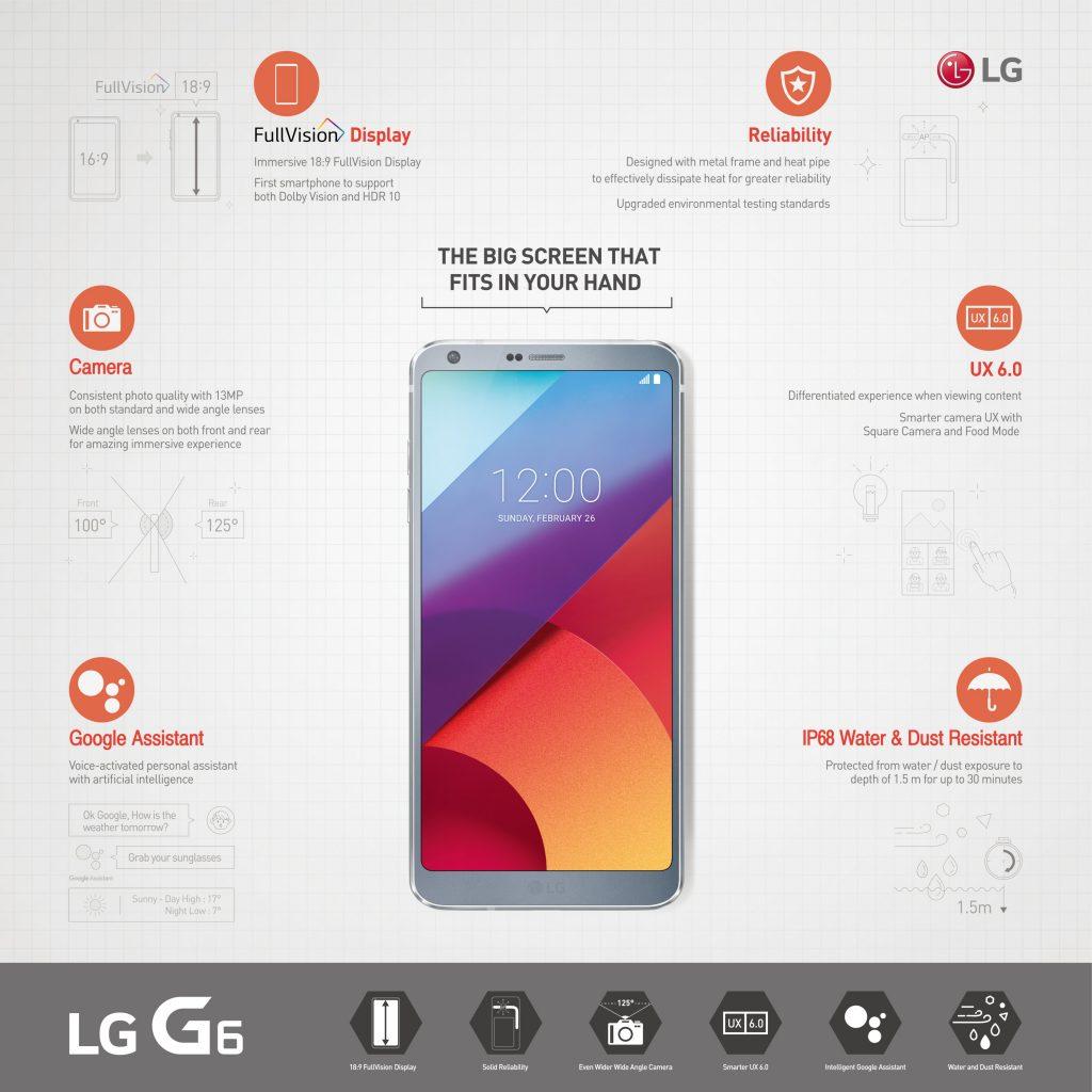 LG G6 LG G6: огромен екран в малък и удобен смартфон А1 Блог