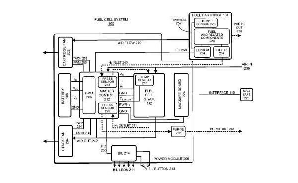 iPhone Как ябълката на Apple стана зелена А1 Блог