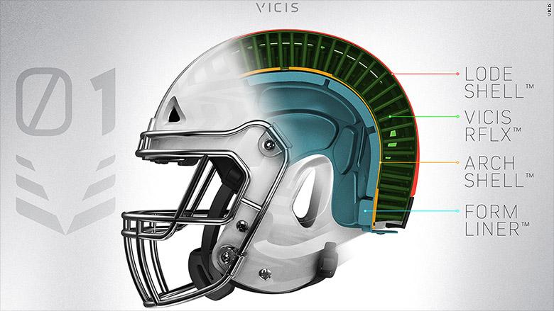 спорт Умни шлемове – спасението за любимия спорт на Америка А1 Блог